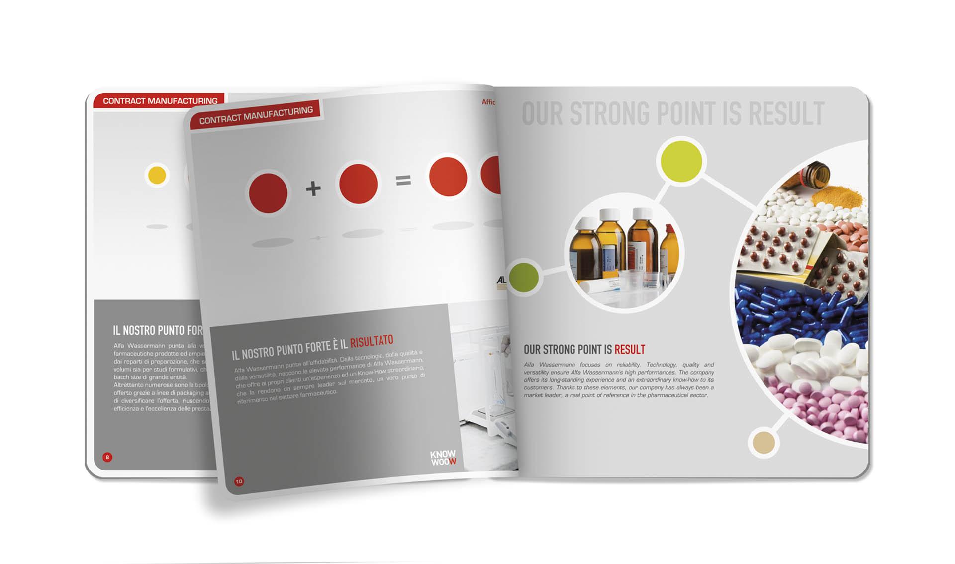 Alfa Wasserman, Brochure e Folder istituzionale